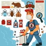 Utrotning eller sanitär inhemsk affisch för design för desinficeringvektorlägenhet royaltyfri illustrationer