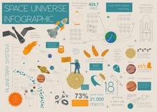 Utrymme grafisk design för universum Infographic mall Royaltyfria Bilder