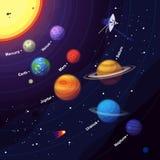 Utrymmebeståndsdelar av solsystemet Arkivbilder