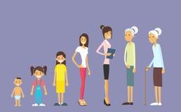 Utveckling av kvinnor från spädbarn till pensionären, ålderbegrepp royaltyfri illustrationer