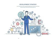 Utvecklingsstrategi, effektivt affärsprojekt för förberedelse, planläggning, budget- besparing Royaltyfri Bild