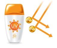 Uv protection pack and uv a , uv b reflect san light  Stock Photography