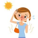 UV solbrännaillustration för kvinnor Royaltyfri Bild