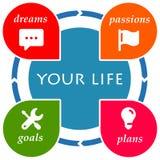 Uw leven stock illustratie