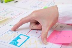 Ux app developer working process. Ui designer planning structure application smartphone stock photos