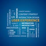 UX ontwerp Stock Afbeeldingen