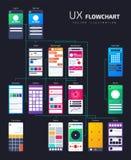 UX UI structure, app flowchart site map. Vector template for development. Interface user app structure, site page navigation illustration vector illustration