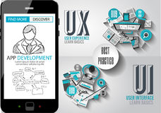 UX User Experience Background concept with Doodle design style stock illustration