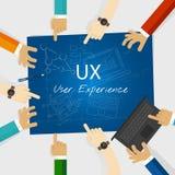 UX user experience web design concept. Vector Royalty Free Stock Photos