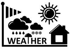 Väderbegreppssymbol royaltyfri illustrationer