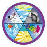 väderhjul stock illustrationer