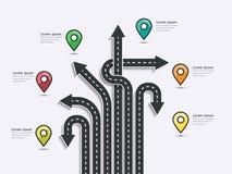 Vägtur och resarutt Affär och resa Infographic Fotografering för Bildbyråer