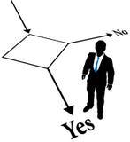 Välj flödesdiagrammet för affärspersonbeslutet stock illustrationer