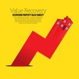 Värdeåterställning stock illustrationer