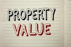 Värde för egenskap för textteckenvisning Begreppsmässig fotobedömning av den värda Real Estate bostads- värderingen som är skrift arkivbilder