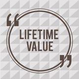 Värde för livstid för ordhandstiltext Affärsidé för värde av kunden över livstiden av affären royaltyfri illustrationer