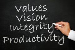 Värden, vision, fullständighet och produktivitet Svart tavla med handen med krita i hand royaltyfria foton