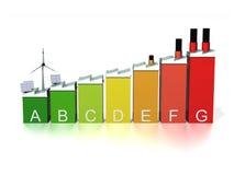 värdering för effektivitetsenergiindustri Arkivfoto