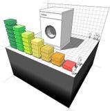 Värderingsdiagram för tvagning machine+energy Royaltyfri Foto