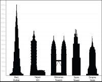 värld för vektor för byggnadsillustration mest högväxt Royaltyfri Fotografi