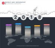 Världen kartlägger den infographic mallen Arkivbilder