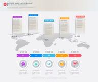 Världen kartlägger den infographic mallen Arkivfoto