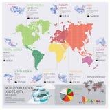 Världsbefolkning och täthet Infographic Royaltyfri Bild