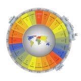 Världskarta som omges med färgrika tidszonflikar royaltyfri illustrationer
