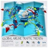 Världskartan av global flygbolagtrafik tenderar Infographic Arkivbilder