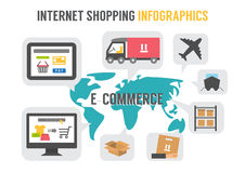 Världsomspännande sändnings och leverans, online-shopping vektor illustrationer