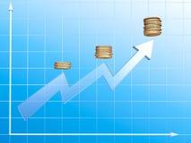 växande inkomst för graf Royaltyfri Fotografi