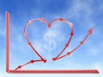 växer den finansiella datalistgrafen för affären upp hjärta Arkivbild