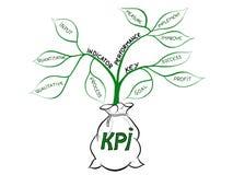 Växt för indikator för nyckel- kapacitet royaltyfri illustrationer