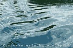 Vågor tillbaka Arkivbild