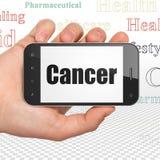 Vård- begrepp: Hand som rymmer Smartphone med cancer på skärm Royaltyfri Fotografi