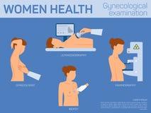 Vård- kvinnor Plan illustration för vektor stock illustrationer