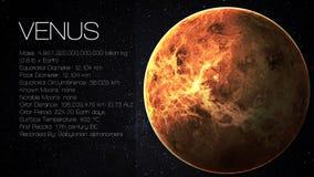 Vênus - Infographic de alta resolução apresenta um Fotos de Stock Royalty Free