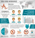 Vírus de Ebola Infographics Foto de Stock Royalty Free