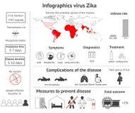 Vírus Zika de Infographics Imagens de Stock