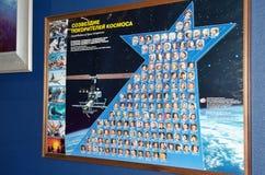 以V命名的宇宙航行学博物馆 P Glushko 免版税库存照片