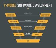 V模型软件开发 库存照片
