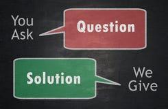 Vaak Beantwoord Vragenscenario vector illustratie
