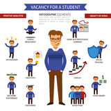 Vacancy for a student infographic elements, Headhunter, Search job. Looking for employee. Vacancy for a student infographic elements, Headhunter life experience Stock Photos