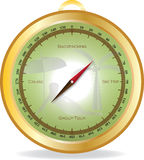 Vacation Compass Royalty Free Stock Photography