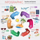 Vacation Timeline Infographics Stock Photos