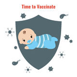 Vaccination concept poster. Vaccination and health concept. Medical immunization, patient healthcare Stock Image