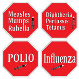 Vaccination Signs Royalty Free Stock Image