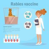 Vaccinera vektor för rabies cartoon Isolerad konst på vit bakgrund vektor illustrationer