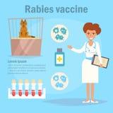 Vaccinera vektor för rabies cartoon Isolerad konst på vit bakgrund stock illustrationer