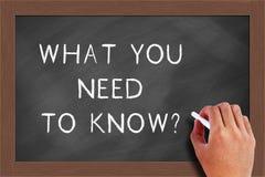 Vad du behöver för att veta text på svart tavla Arkivfoto